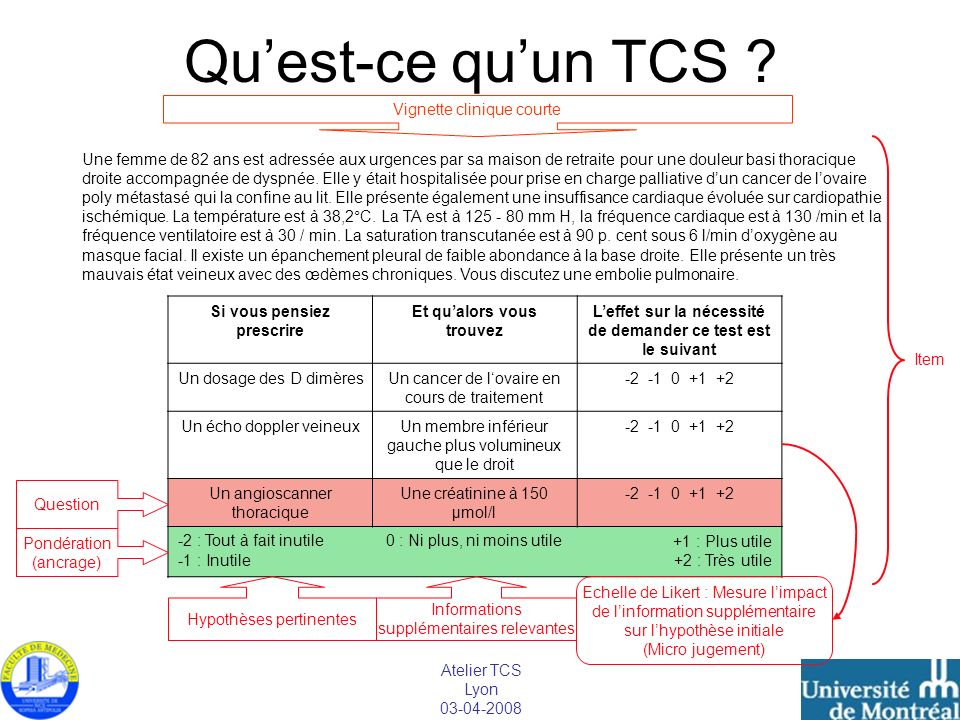 Atelier TCS Lyon 03-04-2008 Quest-ce quun TCS ? Si vous pensiez prescrire Et qualors vous trouvez Leffet sur la nécessité de demander ce test est le s