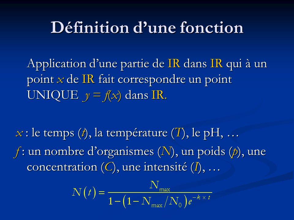 Définition dune fonction Application dune partie de IR dans IR qui à un point x de IR fait correspondre un point UNIQUE y = f(x) dans IR. x : le temps