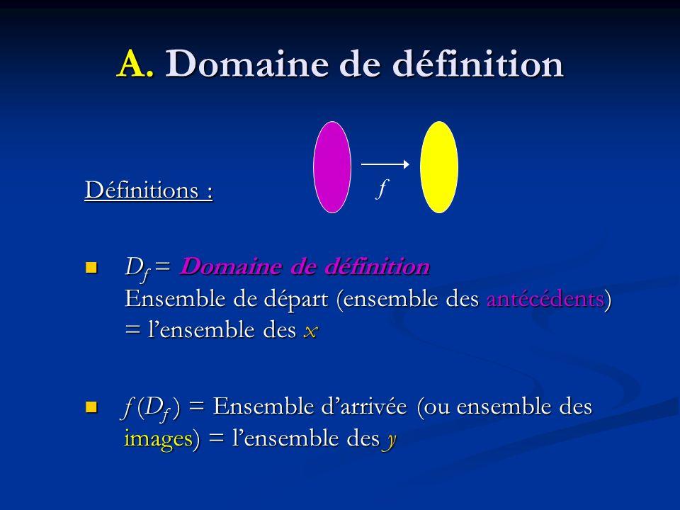 A. Domaine de définition Définitions : D f = Domaine de définition Ensemble de départ (ensemble des antécédents) = lensemble des x f (D f ) = Ensemble