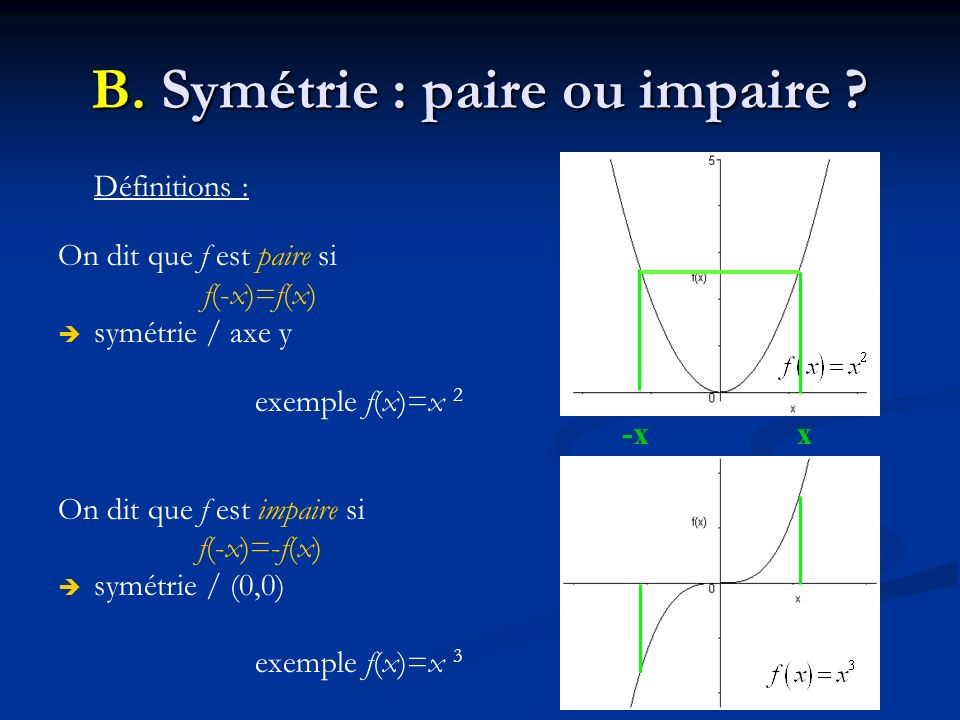 B. Symétrie : paire ou impaire ? Définitions : On dit que f est paire si f(-x)=f(x) symétrie / axe y exemple f(x)=x 2 On dit que f est impaire si f(-x