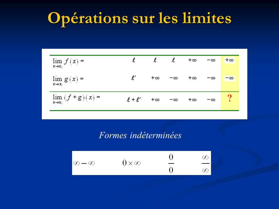 Opérations sur les limites Formes indéterminées