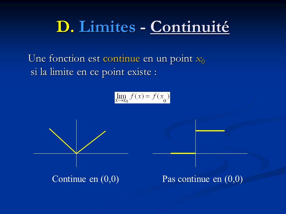 D. Limites - Continuité Une fonction est continue en un point x 0 si la limite en ce point existe : Continue en (0,0)Pas continue en (0,0)