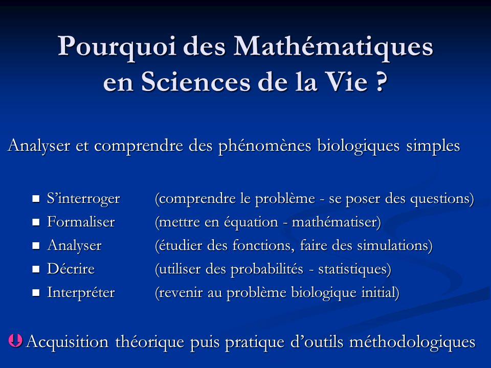 Pourquoi des Mathématiques en Sciences de la Vie ? Analyser et comprendre des phénomènes biologiques simples Sinterroger(comprendre le problème - se p