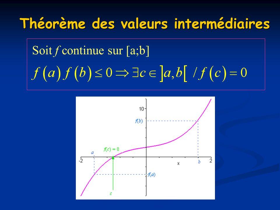 Théorème des valeurs intermédiaires Soit f continue sur [a;b]
