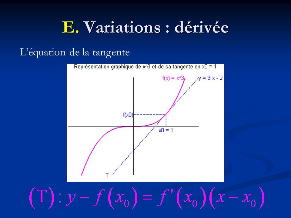 Léquation de la tangente