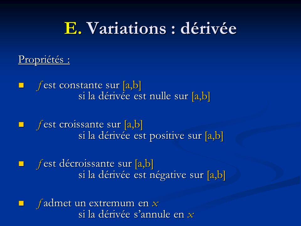 E. Variations : dérivée Propriétés : f est constante sur [a,b] si la dérivée est nulle sur [a,b] f est constante sur [a,b] si la dérivée est nulle sur