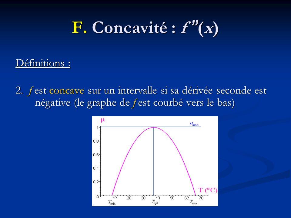 F. Concavité : f (x) Définitions : 2. f est concave sur un intervalle si sa dérivée seconde est négative (le graphe de f est courbé vers le bas)