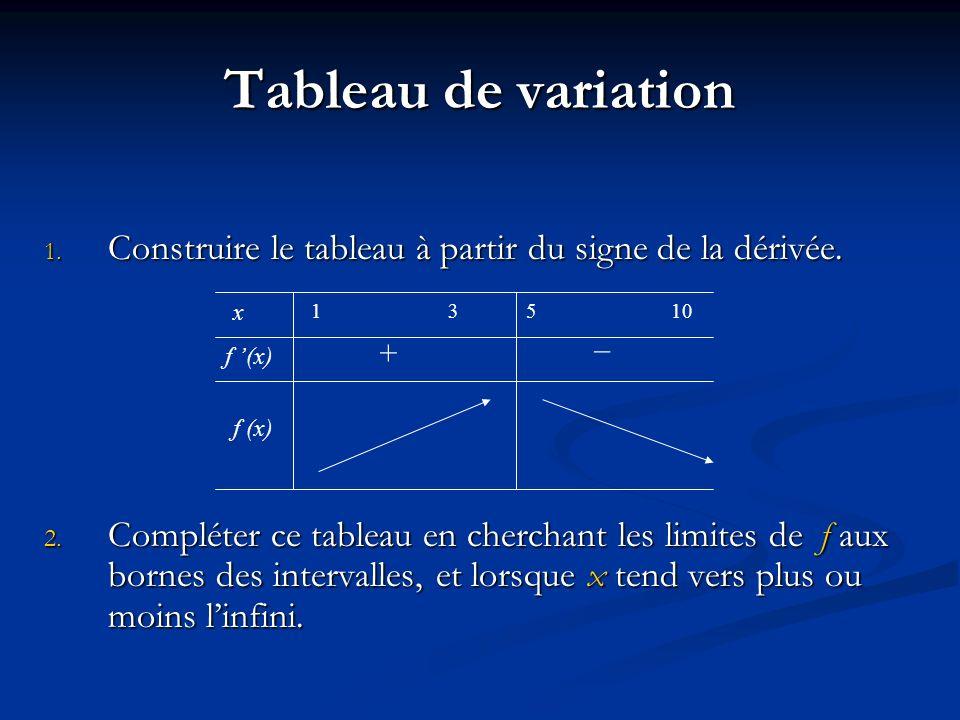 Tableau de variation 1. Construire le tableau à partir du signe de la dérivée. 2. Compléter ce tableau en cherchant les limites de f aux bornes des in