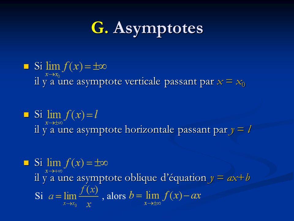 Si il y a une asymptote verticale passant par x = x 0 Si il y a une asymptote verticale passant par x = x 0 Si il y a une asymptote horizontale passan