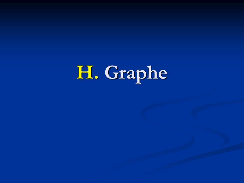 H. Graphe