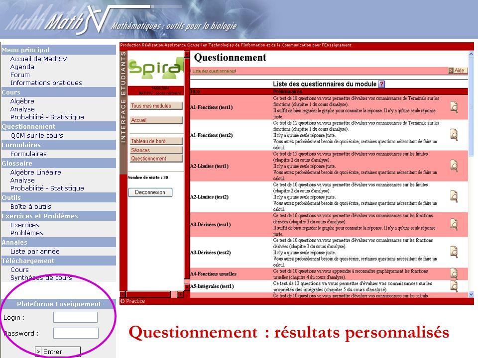Questionnement : résultats personnalisés