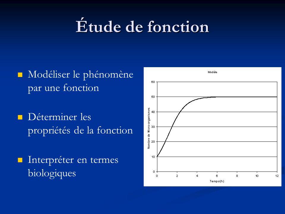 Étude de fonction Modéliser le phénomène par une fonction Déterminer les propriétés de la fonction Interpréter en termes biologiques