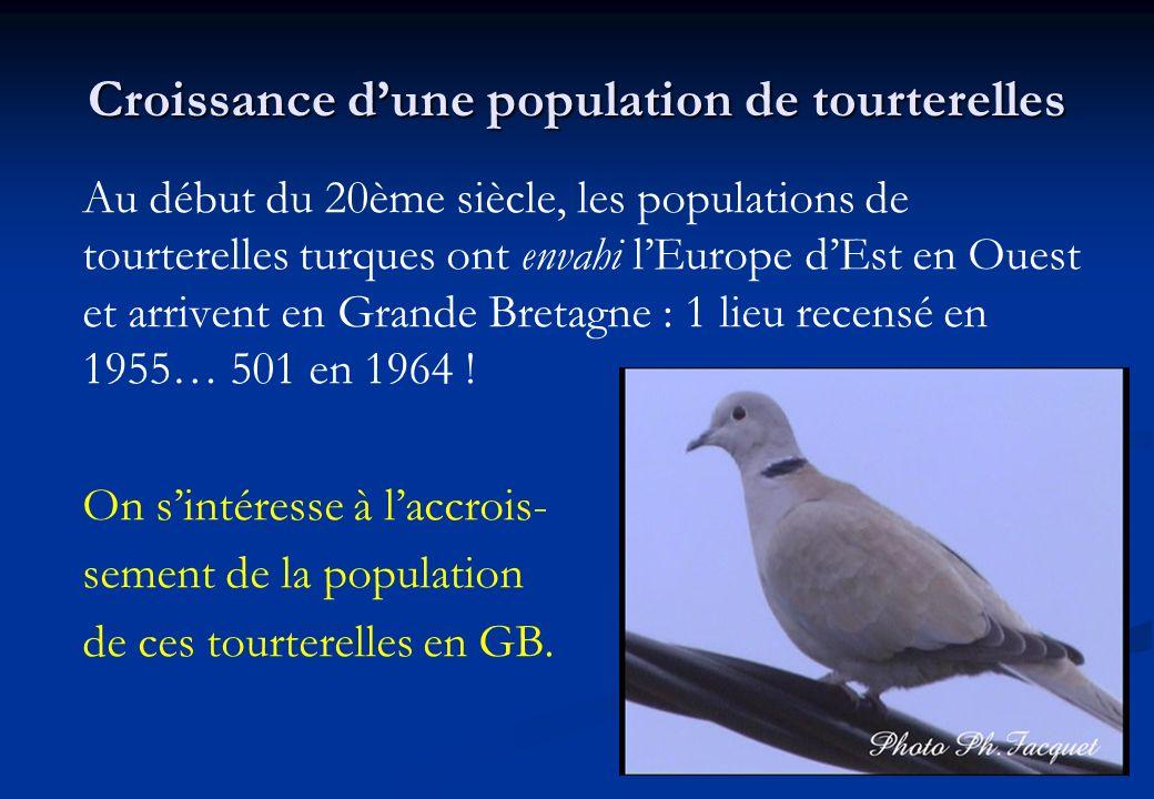12 Croissance dune population de tourterelles Au début du 20ème siècle, les populations de tourterelles turques ont envahi lEurope dEst en Ouest et ar
