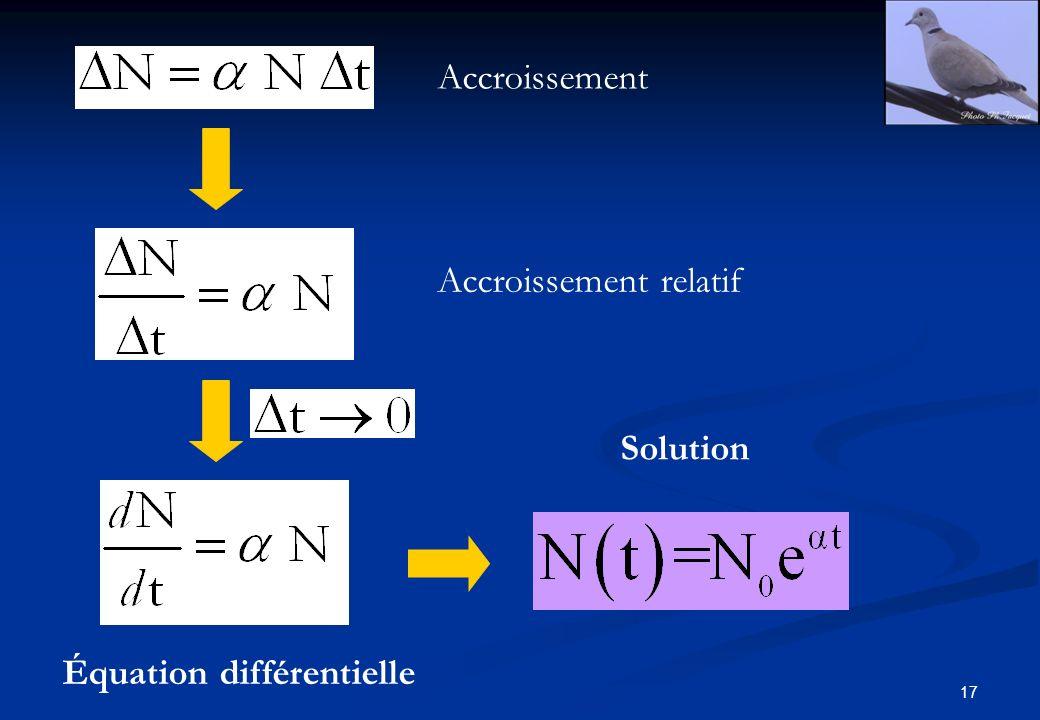 17 Équation différentielle Solution Accroissement Accroissement relatif