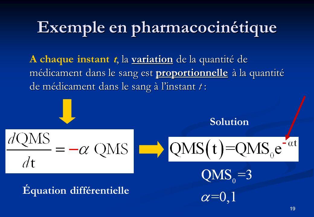 19 Exemple en pharmacocinétique, la variation de la quantité de médicament dans le sang est proportionnelle à la quantité de médicament dans le sang à