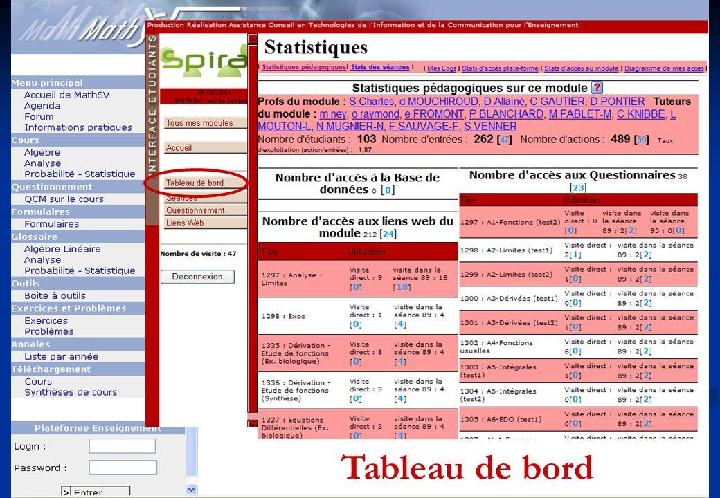 13 Données de recensement TempsNombre de lieux 19551 19562 19576 195815 195929 196058 1961117 1962204 1963342 1964501