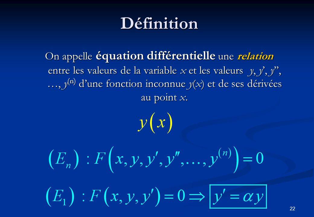 22 Définition On appelle équation différentielle une relation entre les valeurs de la variable x et les valeurs y, y, y, …, y (n) dune fonction inconn