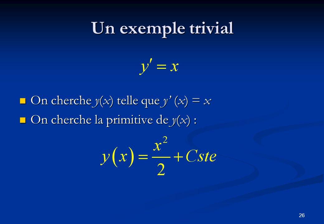 26 Un exemple trivial On cherche y(x) telle que y (x) = x On cherche y(x) telle que y (x) = x On cherche la primitive de y(x) : On cherche la primitiv