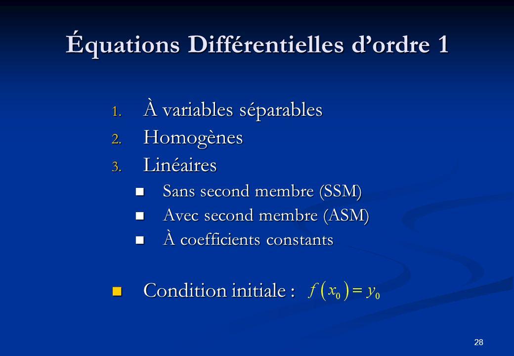 28 Équations Différentielles dordre 1 1. À variables séparables 2. Homogènes 3. Linéaires Sans second membre (SSM) Sans second membre (SSM) Avec secon