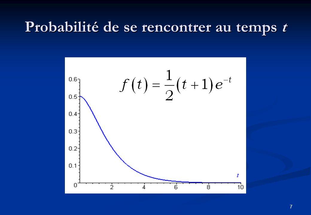 28 Équations Différentielles dordre 1 1.À variables séparables 2.