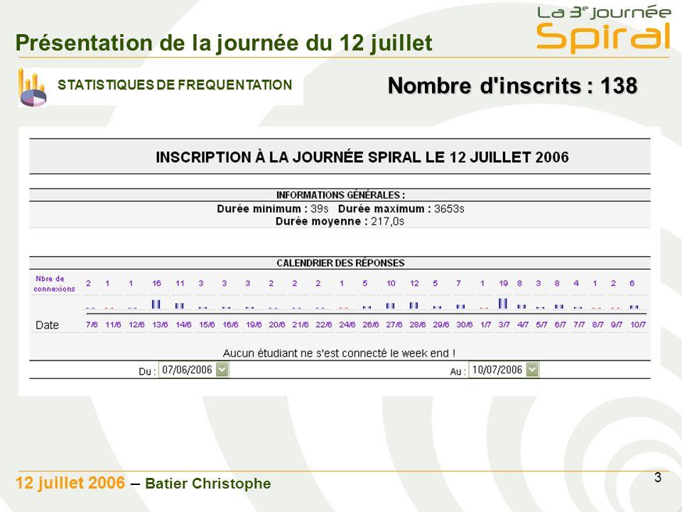 4 12 juillet 2006 – Batier Christophe Présentation de la journée du 12 juillet Nombre détablissement : 23 STATISTIQUES DE FREQUENTATION