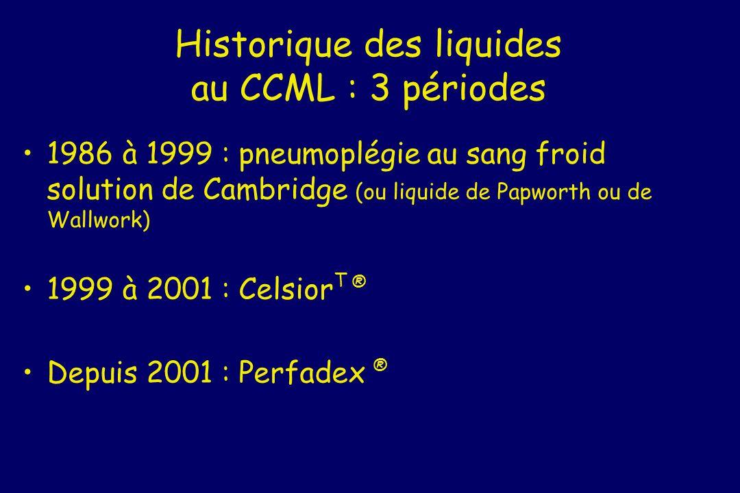 Historique des liquides au CCML : 3 périodes 1986 à 1999 : pneumoplégie au sang froid solution de Cambridge (ou liquide de Papworth ou de Wallwork) 19