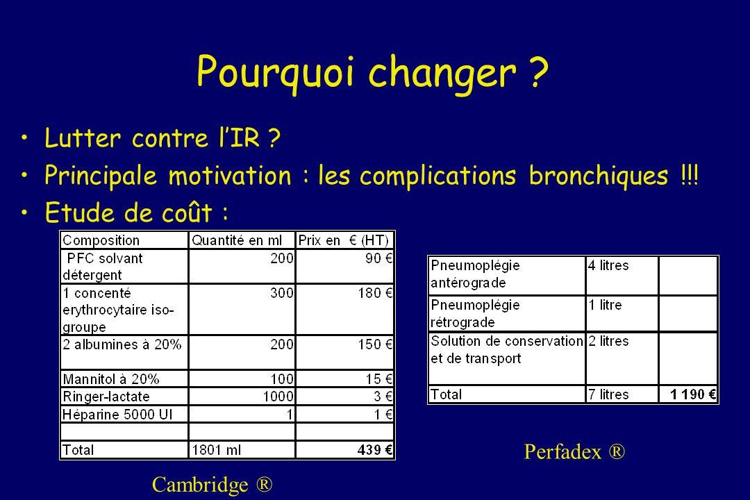 Pourquoi changer ? Lutter contre lIR ? Principale motivation : les complications bronchiques !!! Etude de coût : Cambridge ® Perfadex ®