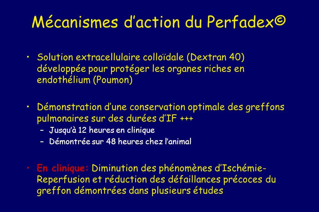 Mécanismes daction du Perfadex© Solution extracellulaire colloïdale (Dextran 40) développée pour protéger les organes riches en endothélium (Poumon) D