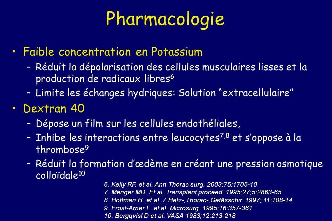 Pharmacologie Faible concentration en Potassium –Réduit la dépolarisation des cellules musculaires lisses et la production de radicaux libres 6 –Limit