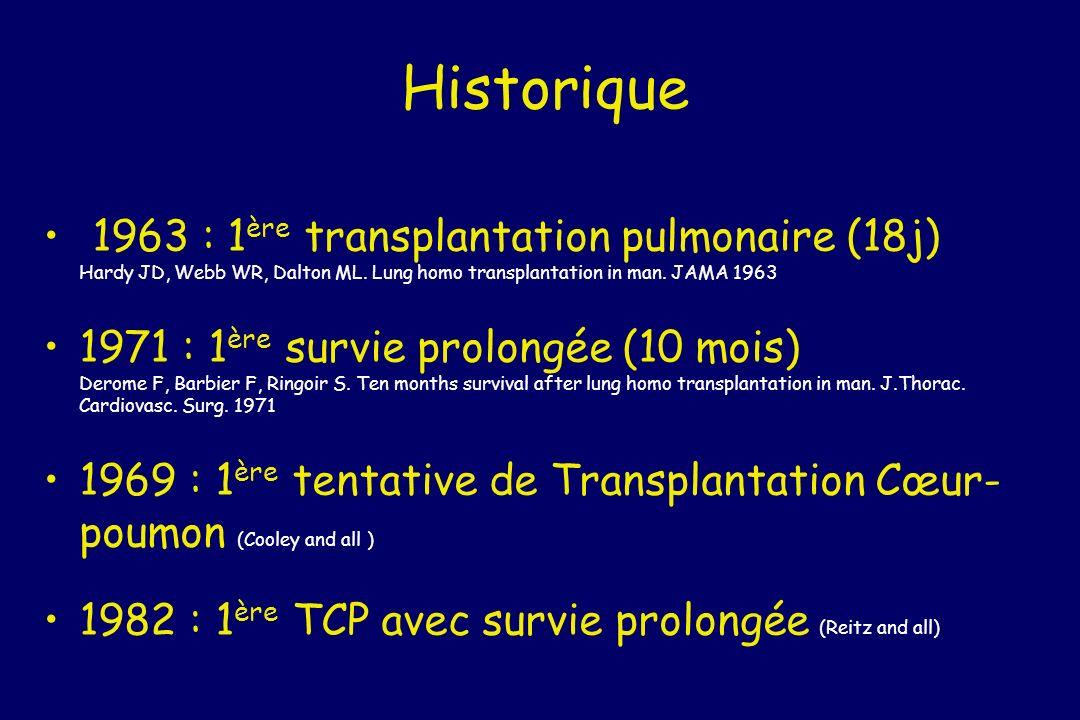 Historique 1963 : 1 ère transplantation pulmonaire (18j) Hardy JD, Webb WR, Dalton ML. Lung homo transplantation in man. JAMA 1963 1971 : 1 ère survie