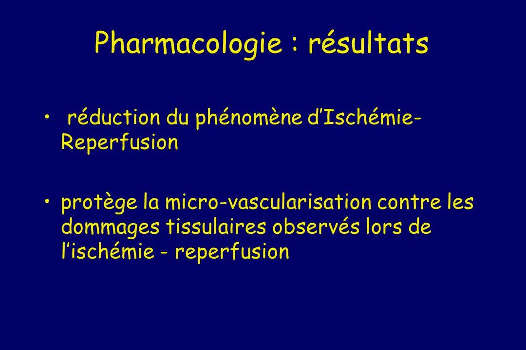 Pharmacologie : résultats réduction du phénomène dIschémie- Reperfusion protège la micro-vascularisation contre les dommages tissulaires observés lors