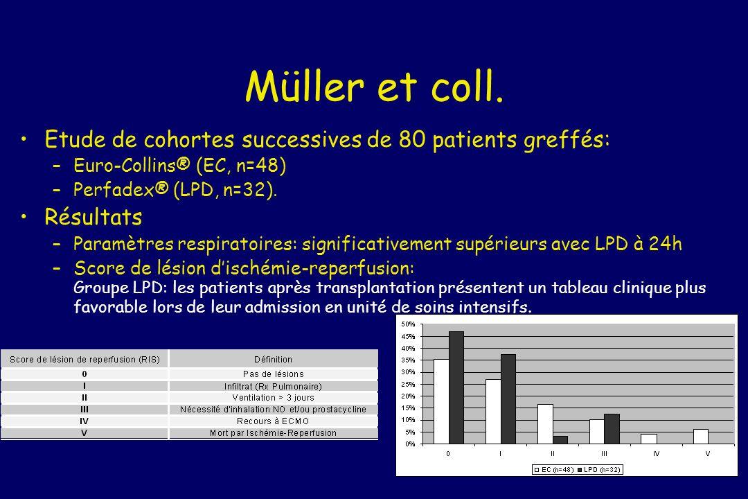 Müller et coll. Etude de cohortes successives de 80 patients greffés: –Euro-Collins® (EC, n=48) –Perfadex® (LPD, n=32). Résultats –Paramètres respirat