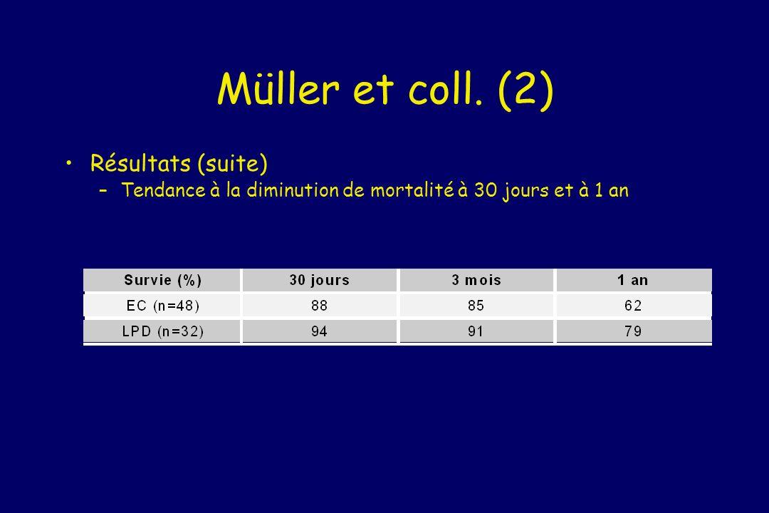 Müller et coll. (2) Résultats (suite) –Tendance à la diminution de mortalité à 30 jours et à 1 an