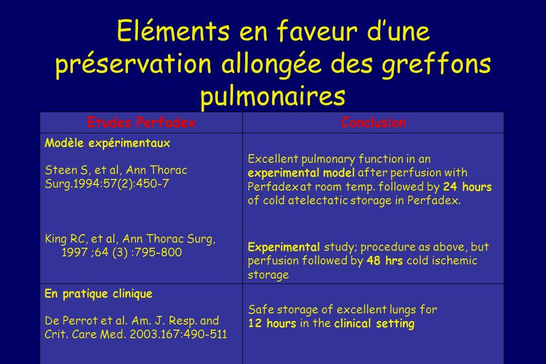 Eléments en faveur dune préservation allongée des greffons pulmonaires Etudes PerfadexConclusion Modèle expérimentaux Steen S, et al, Ann Thorac Surg.