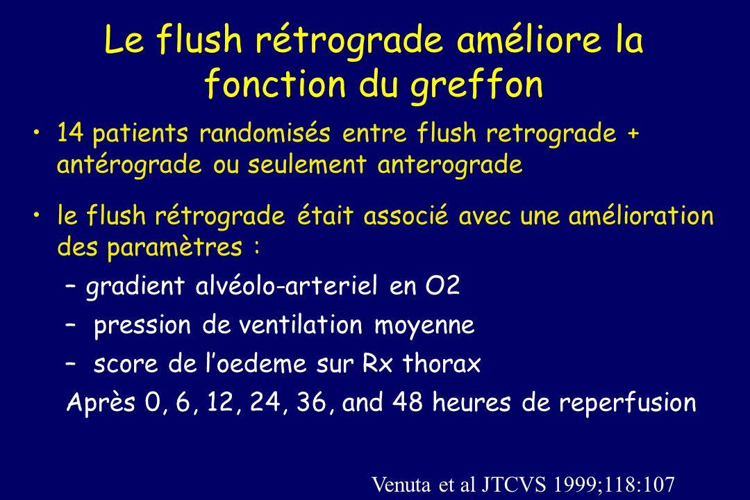 Le flush rétrograde améliore la fonction du greffon 14 patients randomisés entre flush retrograde + antérograde ou seulement anterograde le flush rétr