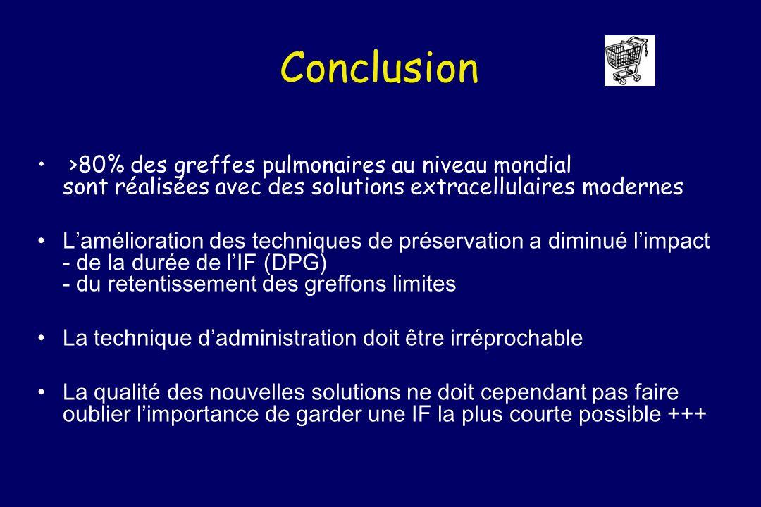 Conclusion >80% des greffes pulmonaires au niveau mondial sont réalisées avec des solutions extracellulaires modernes Lamélioration des techniques de