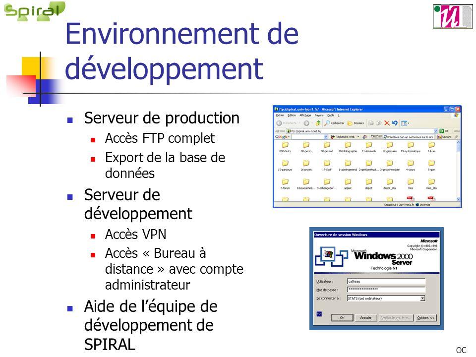 Environnement de développement Serveur de production Accès FTP complet Export de la base de données Serveur de développement Accès VPN Accès « Bureau à distance » avec compte administrateur Aide de léquipe de développement de SPIRAL OC