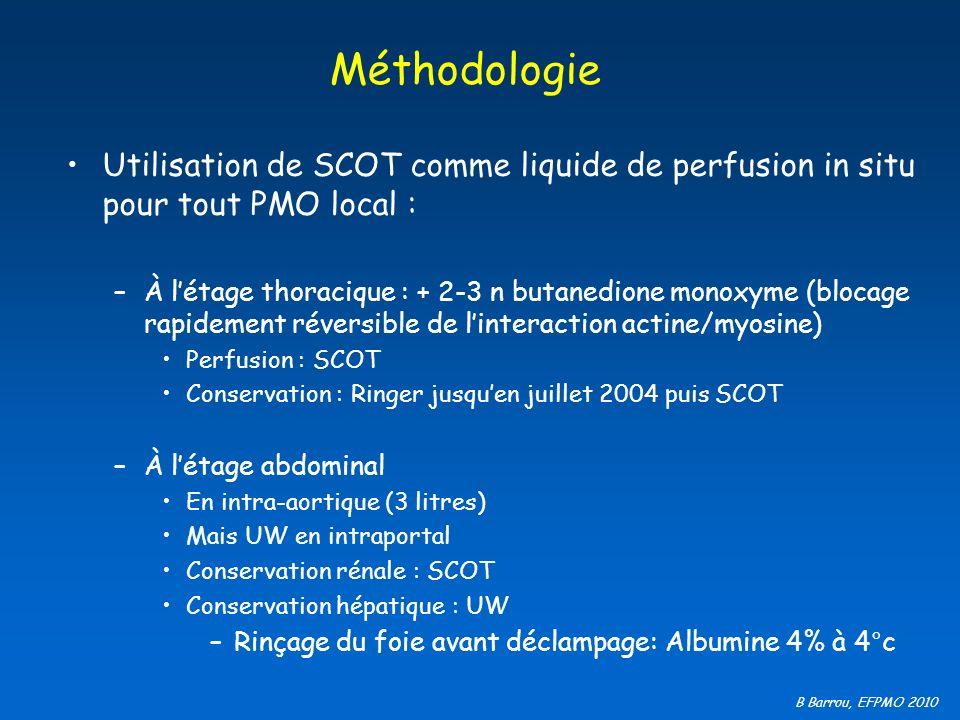 B Barrou, EFPMO 2010 Méthodologie Utilisation de SCOT comme liquide de perfusion in situ pour tout PMO local : –À létage thoracique : + 2-3 n butanedi