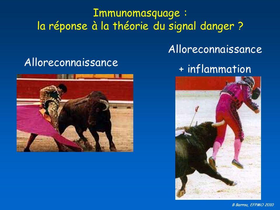 B Barrou, EFPMO 2010 Immunomasquage : la réponse à la théorie du signal danger ? Alloreconnaissance + inflammation