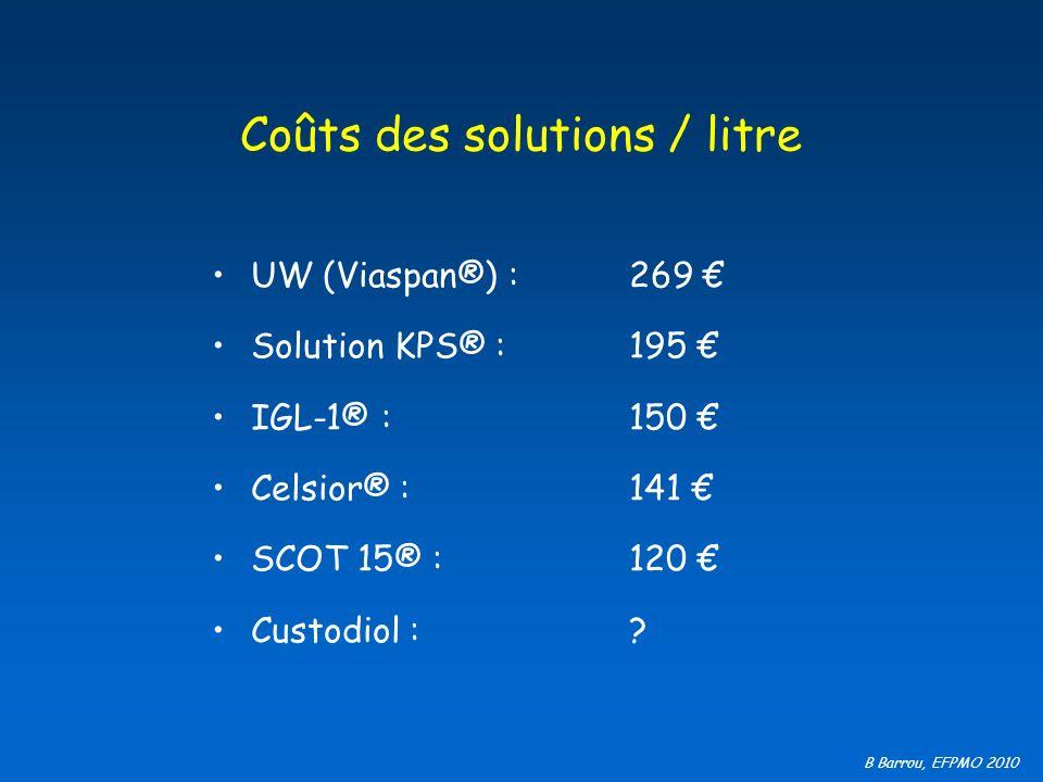 B Barrou, EFPMO 2010 Coûts des solutions / litre UW (Viaspan®) : 269 Solution KPS® : 195 IGL-1® : 150 Celsior® : 141 SCOT 15® : 120 Custodiol : ?