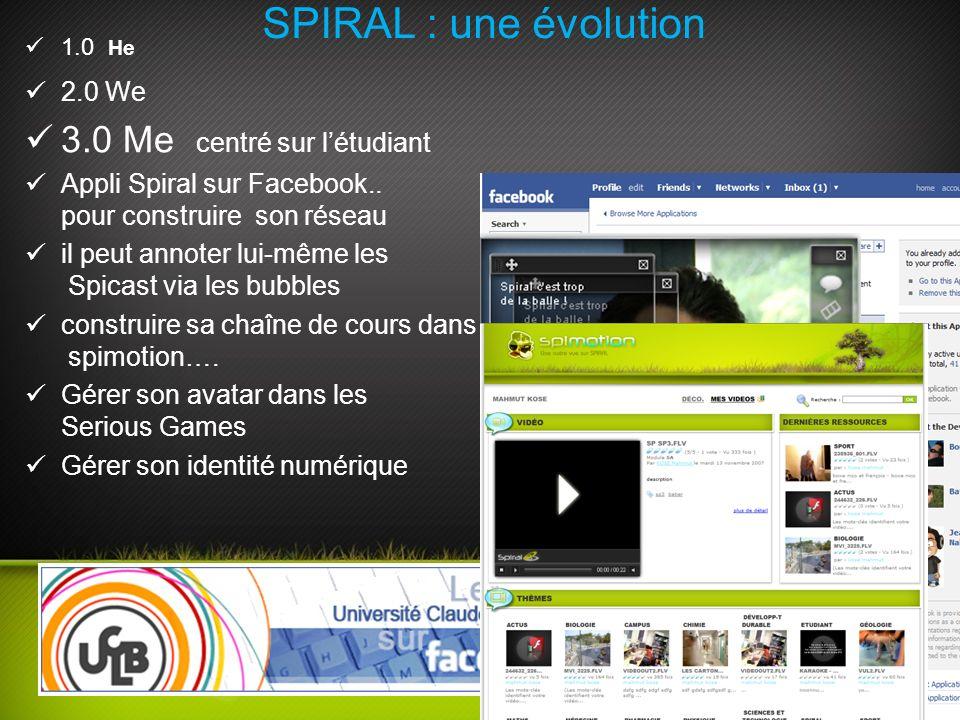SPIRAL : une évolution 1.0 He 2.0 We 3.0 Me centré sur létudiant Appli Spiral sur Facebook.. pour construire son réseau il peut annoter lui-même les S