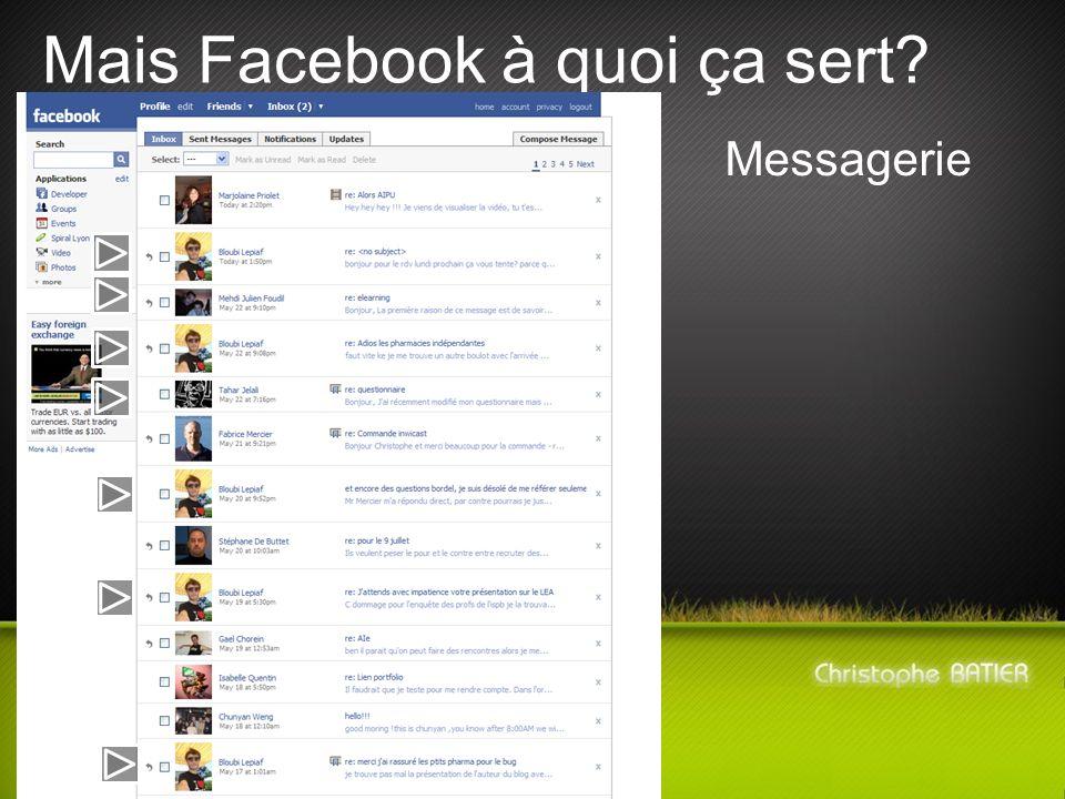 Mais Facebook à quoi ça sert? Messagerie