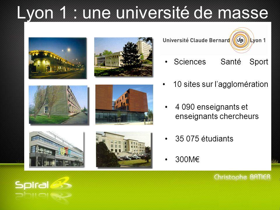 Sciences Santé Sport 10 sites sur lagglomération Lyon 1 : une université de masse 4 090 enseignants et enseignants chercheurs 35 075 étudiants 300M