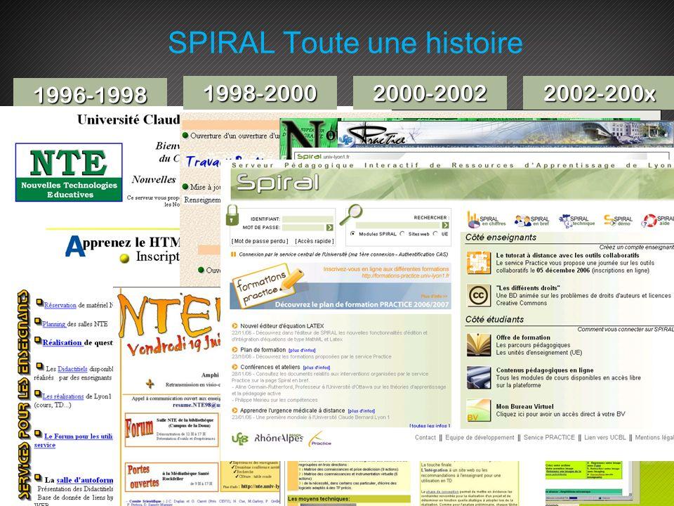 Les TICE à Lyon 1, cest toute une histoire : 1996-1998 1998-20002000-20022002-200x SPIRAL Toute une histoire