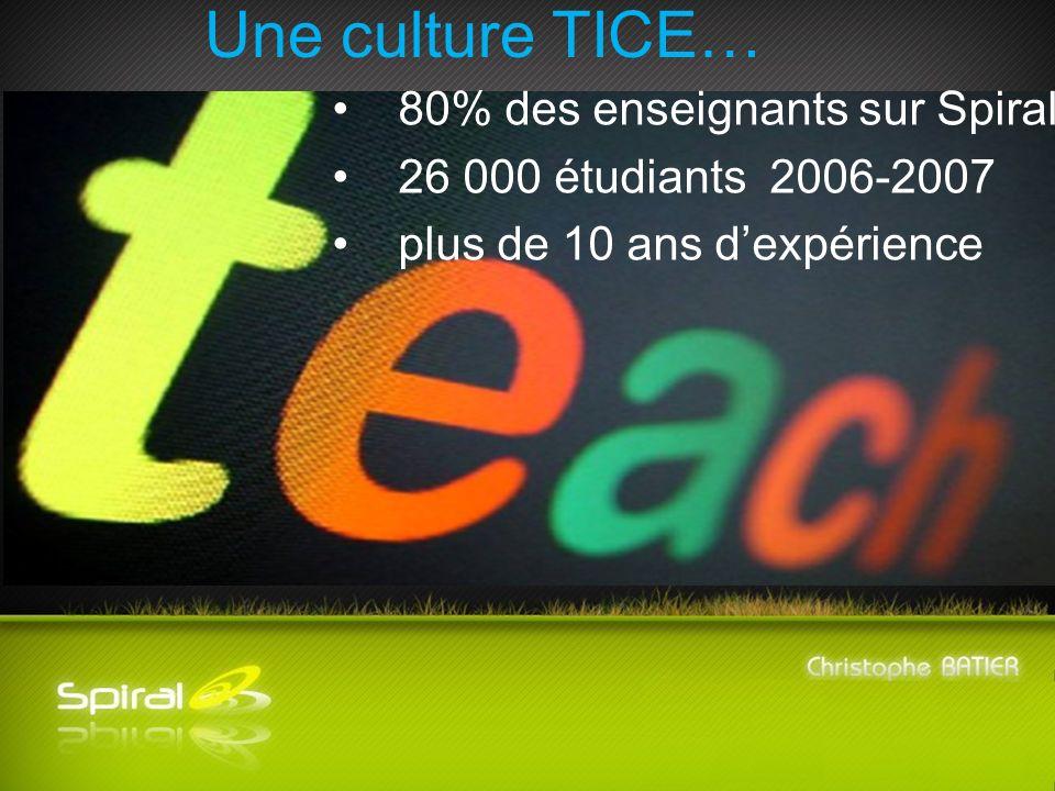 Une culture TICE… 80% des enseignants sur Spiral 26 000 étudiants 2006-2007 plus de 10 ans dexpérience