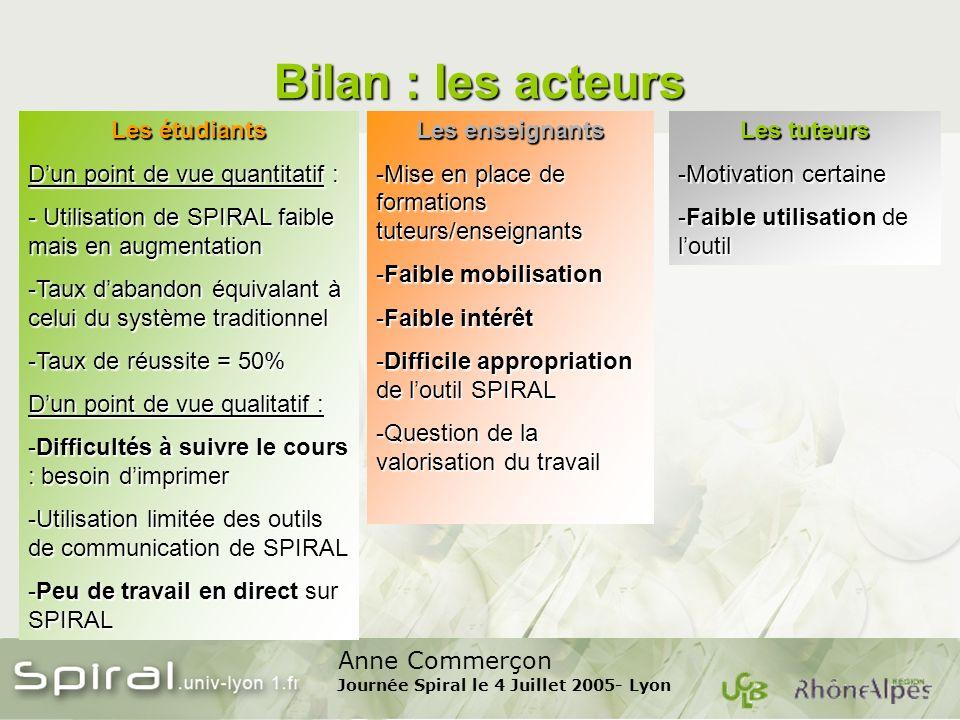 Anne Commerçon Journée Spiral le 4 Juillet 2005- Lyon Quelles orientations.