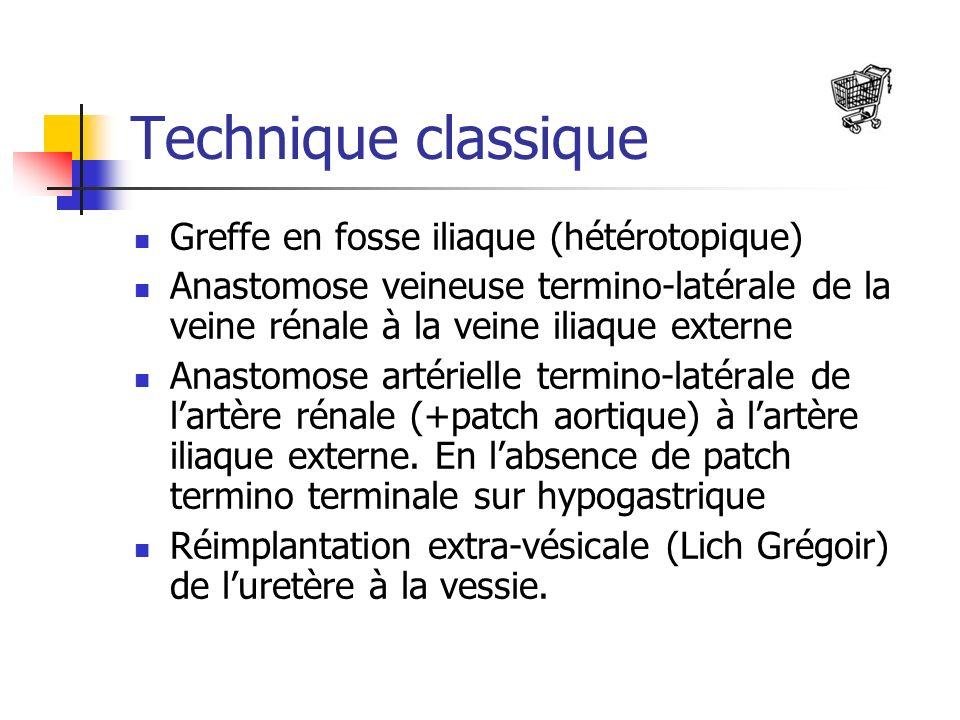 Technique classique Greffe en fosse iliaque (hétérotopique) Anastomose veineuse termino-latérale de la veine rénale à la veine iliaque externe Anastomose artérielle termino-latérale de lartère rénale (+patch aortique) à lartère iliaque externe.