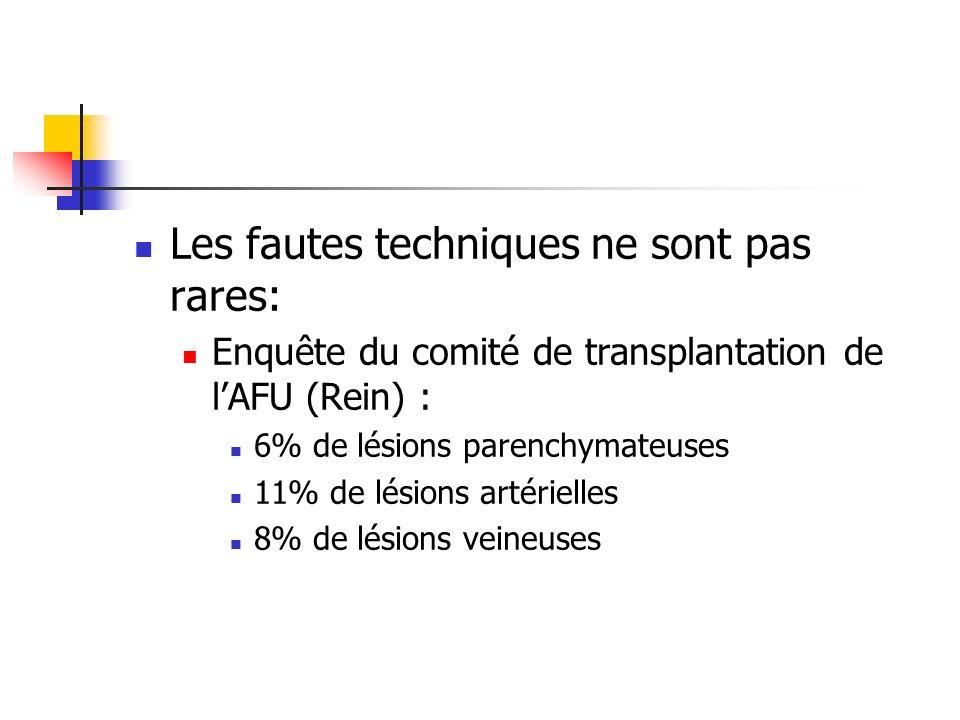Anastomose urinaire