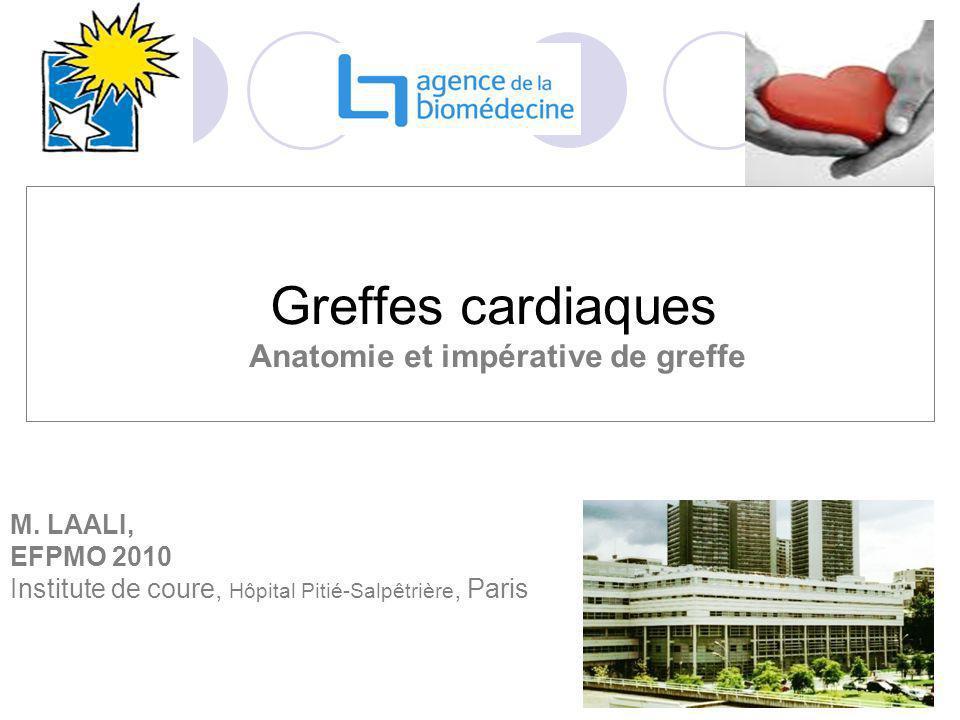 Greffes cardiaques Anatomie et impérative de greffe M. LAALI, EFPMO 2010 Institute de coure, Hôpital Pitié-Salpêtrière, Paris