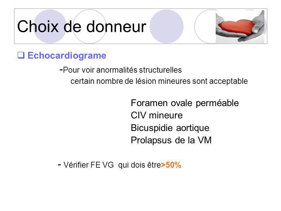 Choix de donneur Echocardiograme - Pour voir anormalités structurelles certain nombre de lésion mineures sont acceptable Foramen ovale perméable CIV m